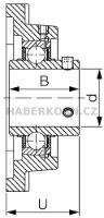 Přírubová ložisková jednotka SNR série UCF litinová čtvercová, 4-díry  - 3